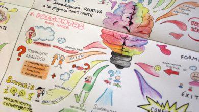 Photo of Guía rápida de pensamiento gráfico para educadores